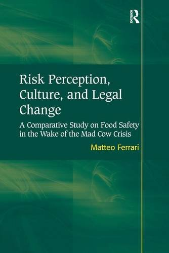 Risk Perception, Culture, and Legal Change: A Comparative Study on Food Safety in the Wake of the Mad Cow Crisis